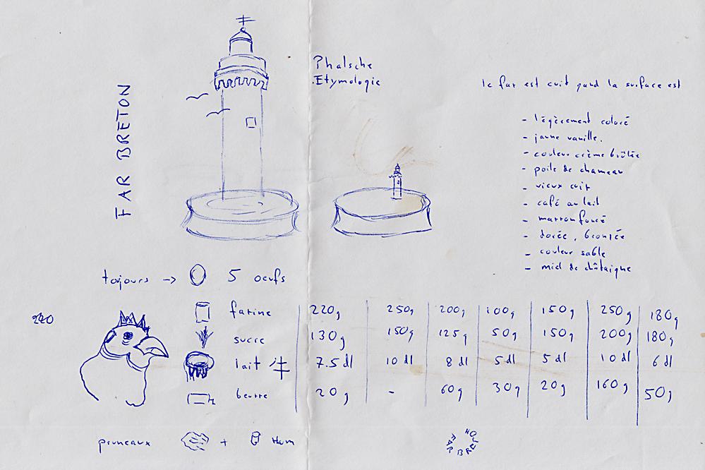 Hoio: Eierkuchen bretonisch